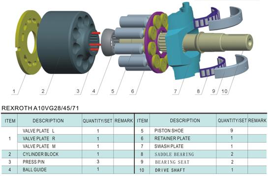 A10VG Series