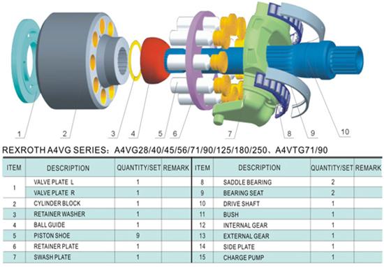 A4VG Series