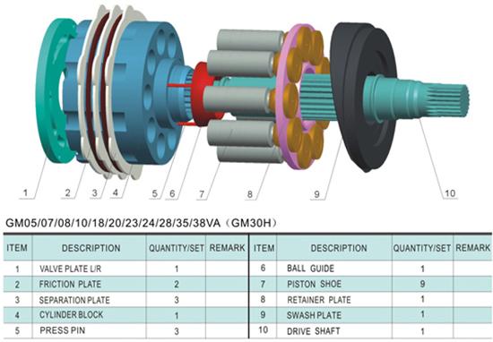 GM - H / VL Series