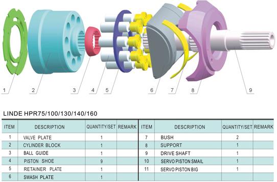 HPR Series