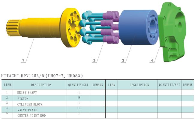 HPV125 A / B - 2
