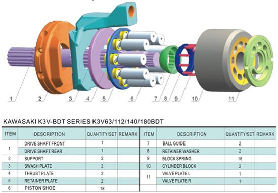 K3V - BDT Series