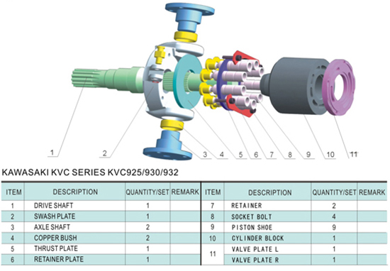 KVC Series